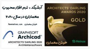 آرشیکد ، نرم افزار محبوب معماران در سال 2020